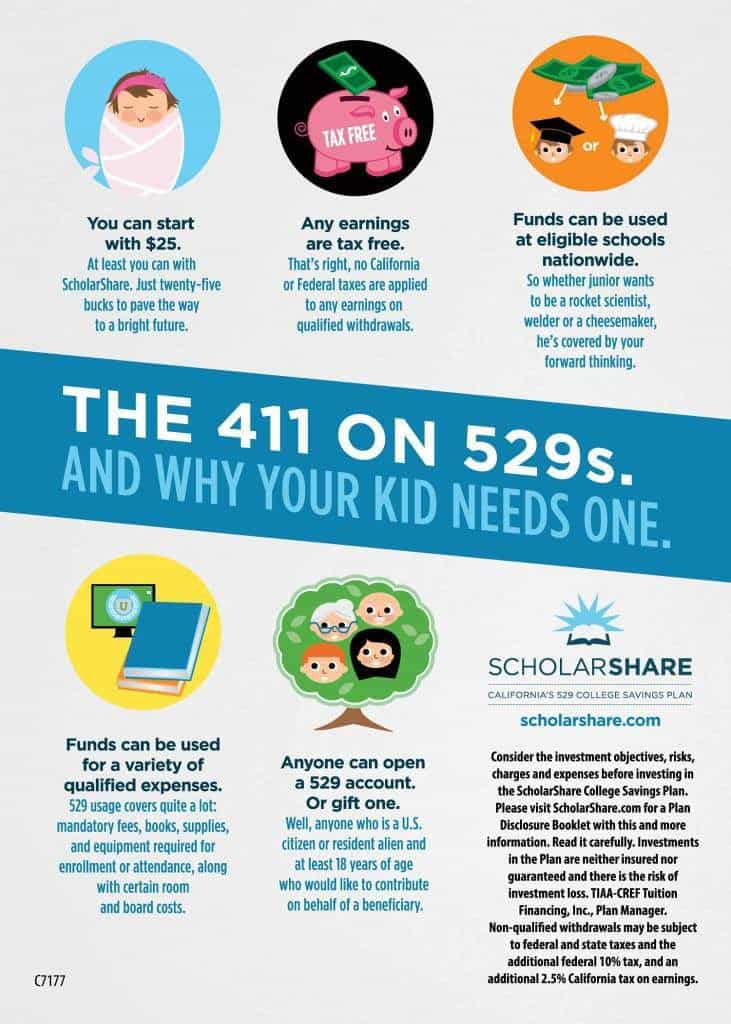 Information on why a 529 plan is a good idea! The key is to start as soon as possible. #Scholarshare #ad